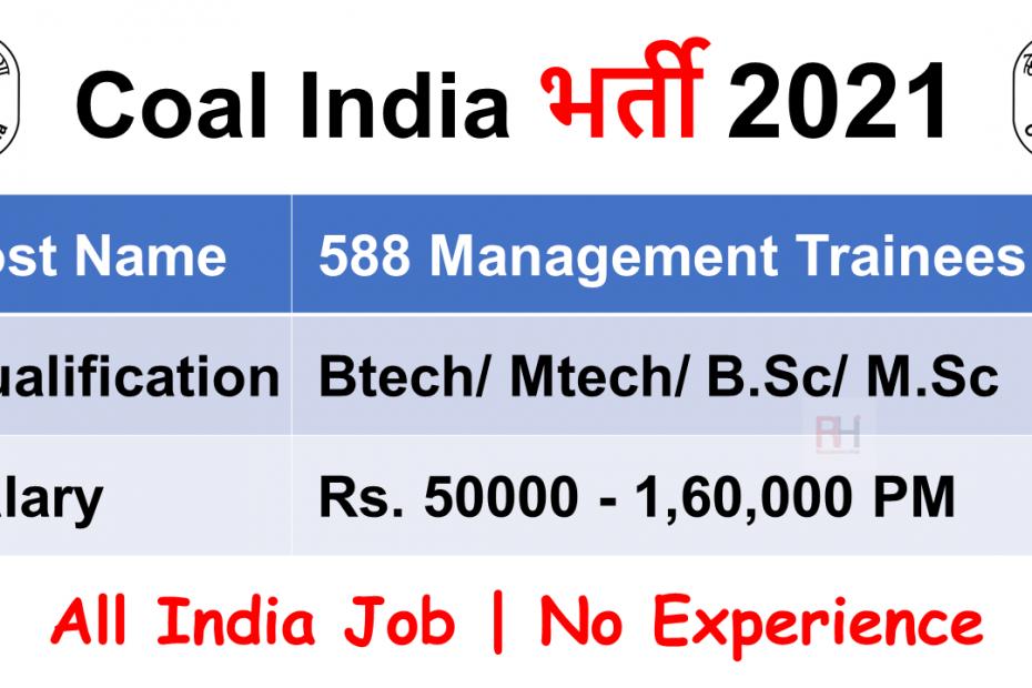 coal india limited recruitment